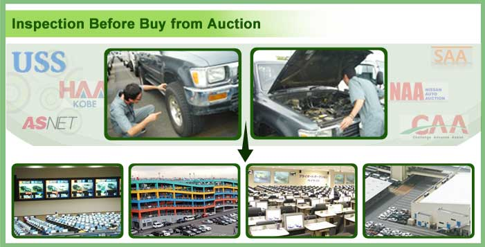 Inspection Before Buy from Auction